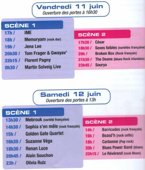 Programme confluences 2010