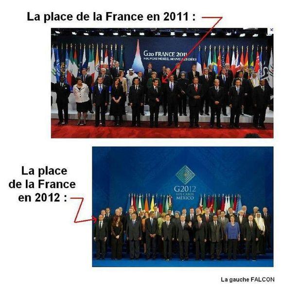 La France régresse ...