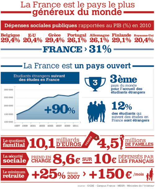 France-pays-genereux